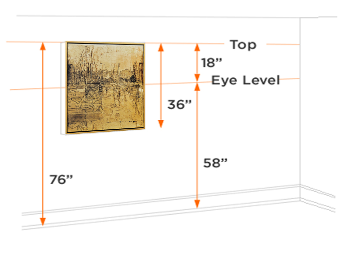 Proper picture hanging height best free home design Picture mounting height
